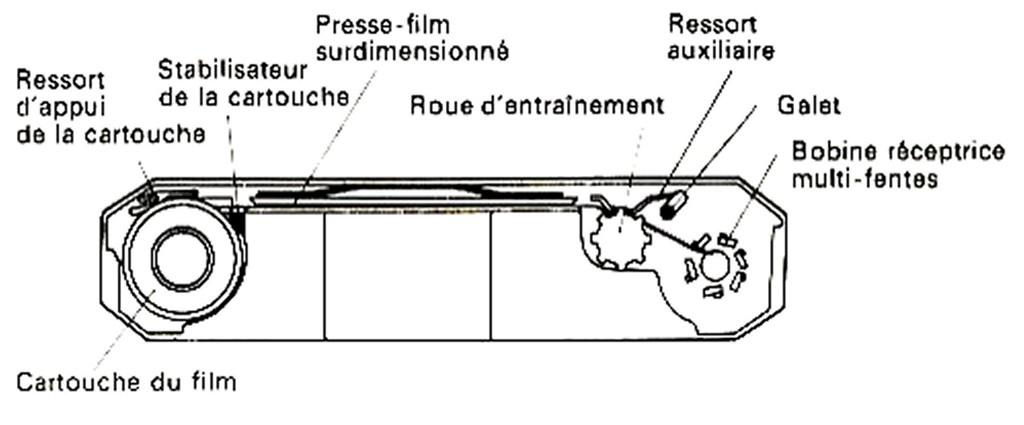 schéma film F-1