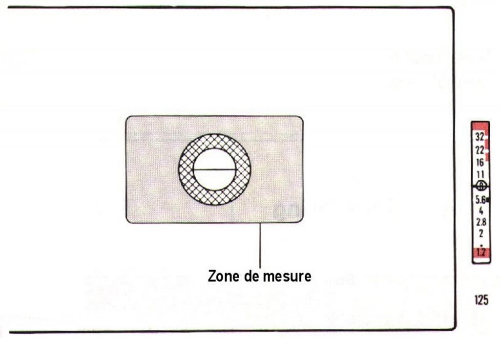 mesure viseur prisme