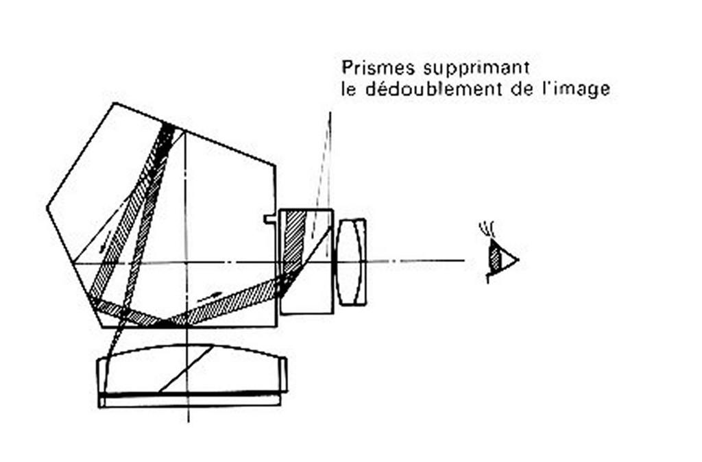 prisme F-1